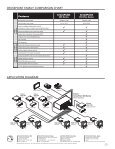 CrossPoint 300 Series - Extron Electronics - Page 6