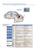 KLEBEBÄNDER FÜR DIE AUTOMOBILINDUSTRIE - Eyes-e-tools - Seite 2