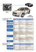KLEBEBÄNDER FÜR DIE AUTOMOBILINDUSTRIE - Eyes-e-tools - Seite 3