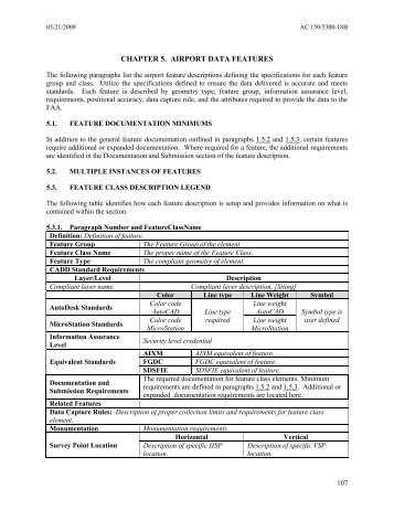 AC 150/5300-18B, General Guidance and Specifications for ... - FAA