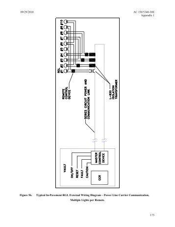 Appendix 1 (Figures 56-112) of AC 150/5340-30E, Design ... - FAA