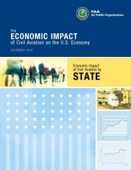 The Economic Impact of Civil Aviation By State - Dec. 2009 - FAA