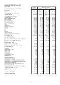 Forside til budget 2012 - Faaborg-Midtfyn kommune - Page 3