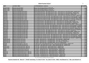 Vesoi Preisliste 2012 09 - Fabotech Handels AG
