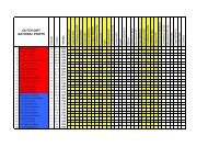 DUTCH DIRT NATIONAL POINTS - FAC autocross
