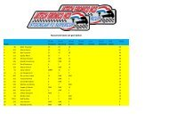 DNR Klassement beste wit-geel dakker - FAC autocross