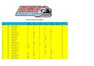 Klassement beste wit-geel dakker - FAC autocross