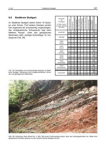 Geotope im Regierungsbezirk Stuttgart - 6-8 SK Stuttgart