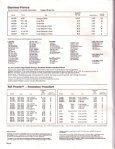 Components Price List (3.1 MB) - Page 6