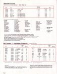 Components Price List (3.57 MB) - Page 6