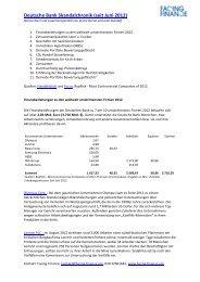 Deutsche Bank Skandalchronik (seit Juni 2012) - Facing Finance