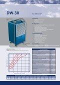 DW-30 - ASS Leonberg - Seite 4