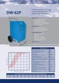 DW-30 - ASS Leonberg - Seite 6