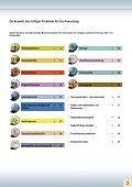 Industrie-Klebetechnik Handbuch für alle Industriebereiche - Seite 3