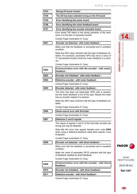 Error codes & messages 14