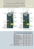IT: cat_mcsi_mcpi.pdf - Fagor Automation - Page 2