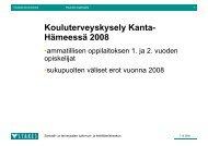 Kouluterveyskysely Kanta- Hämeessä 2008