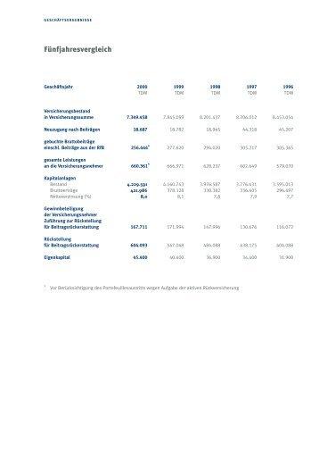 2000 Geschäftsbericht der Asstel Lebensversicherung AG