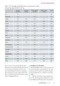 Samfundsfagsnyt 174 - FALS - Page 7