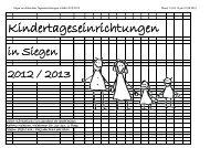 Eine aktuelle Liste aller ... - Familie in Siegen