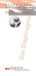 Das Diaphragma - Pro Familia