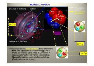 radioattiva - Lezioni di fisica per gli allievi del Bovara