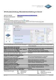ZFA-Kurzbeschreibung: Messdatenbereitstellung im Internet - SAK
