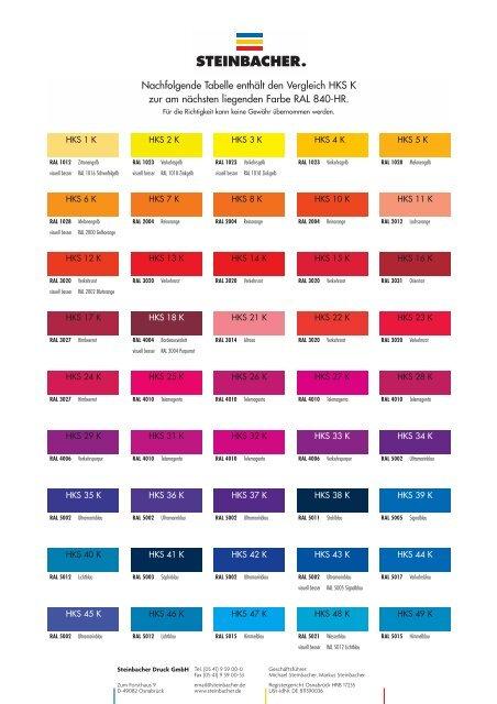 Nachfolgende Tabelle Enthält Den Vergleich Hks K Farben Kleinde