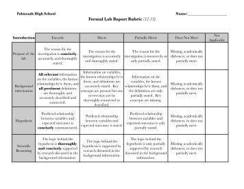 Lab report grading rubric