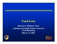 Food Icons - Farm Foundation