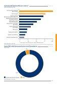 Ricerca e Sviluppo nel settore del farmaco - Farmindustria - Page 6