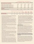 Certificate-of-Deposit - FASCore - Page 6