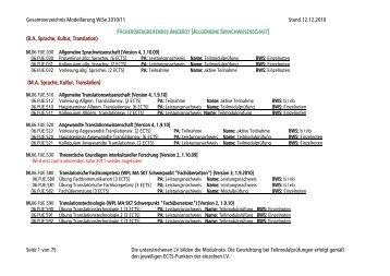 Gesamtverzeichnis WiSe 10-11 - Fachbereich Translations-, Sprach ...