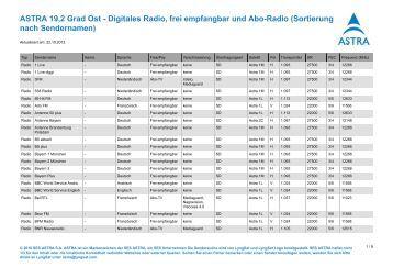 19 2 Grad Ost : adr astra digital radio auf astra 19 2 ost bremer tv ~ Frokenaadalensverden.com Haus und Dekorationen