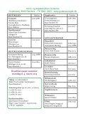2013_Januar - Kano- og Kajakklubben Gudenaa - Page 2