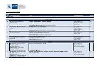 Kandidatprofiler juli 2010 Ref. Interesseområder Profil ...