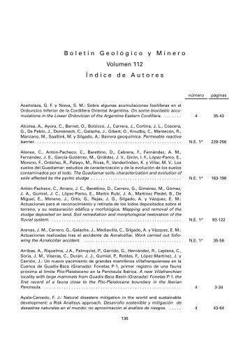 Boletín Geológico y Minero Volumen 112 Índice de Autores