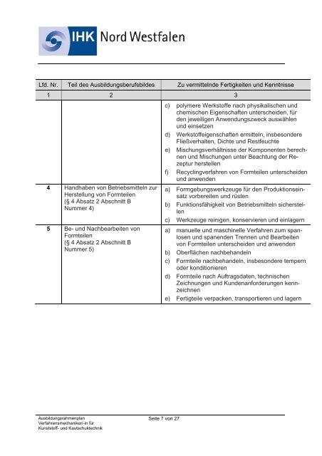 Verfahrensmechaniker / Verfahrensmechanikerin für Kunststoff- und ...