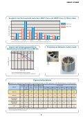 Produktionsprozeß für JFE Super-Core - Seite 7