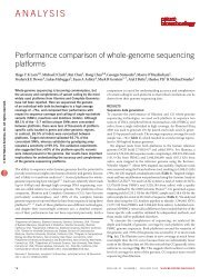 Performance comparison of whole-genome sequencing platforms