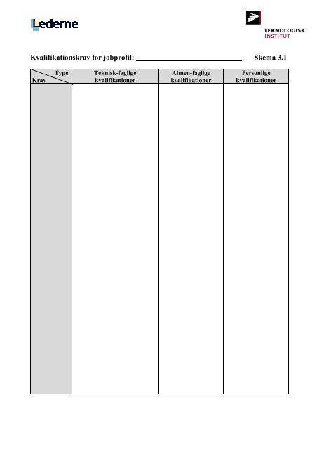 Kvalifikationskrav for jobprofil: Skema 3.1