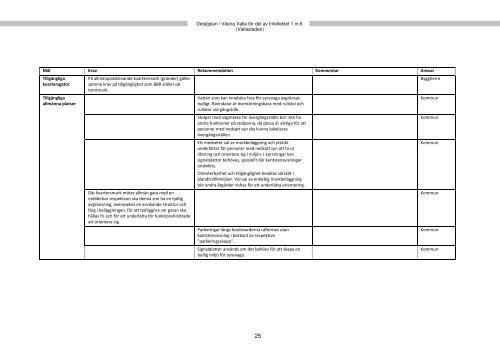 Antagande - kvalitetsprogram (PDF, 4322 kB) - Linköpings kommun