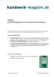 Investitionsplanung & -entscheidung - Handwerk Magazin