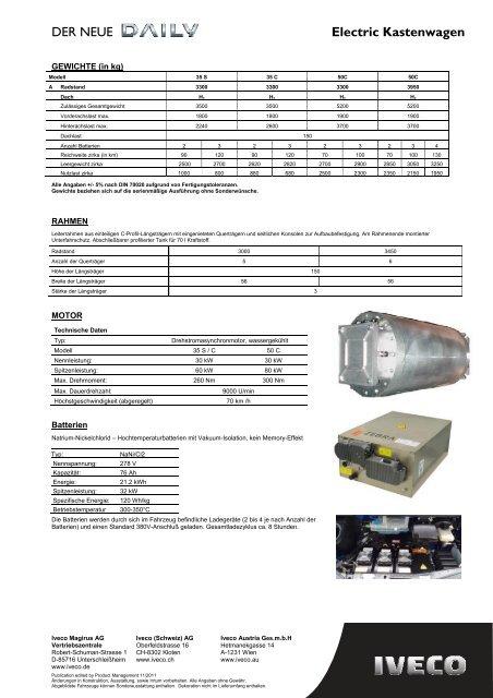 Electric Kastenwagen - Handwerk Magazin
