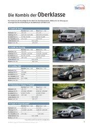 Chefkombi 2011 Modelle - Handwerk Magazin