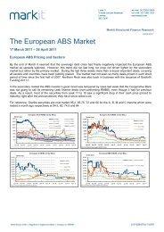 EU ABS Review - Markit.com