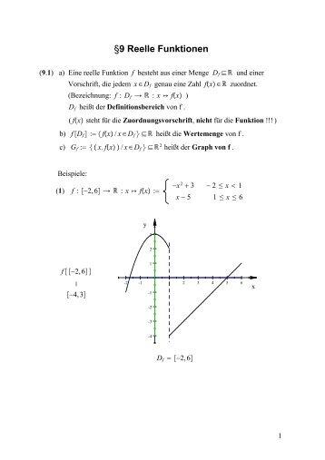 Reelle Funktionen.pdf