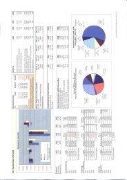 Verksamhetsuppföljning 2005 (pdf 370,0 kB) - Medicinska fakulteten ...