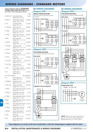stp cb 3 5 3 phase motor control panel wiring diagram franklin wiring diagrams standard motors fantech