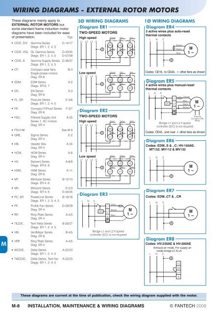 Fantech Wiring Diagrams | Wiring Schematic Diagram - 13 ... on